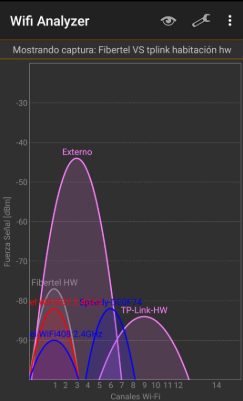router TLWR941HP wifi has less range than the technicolor