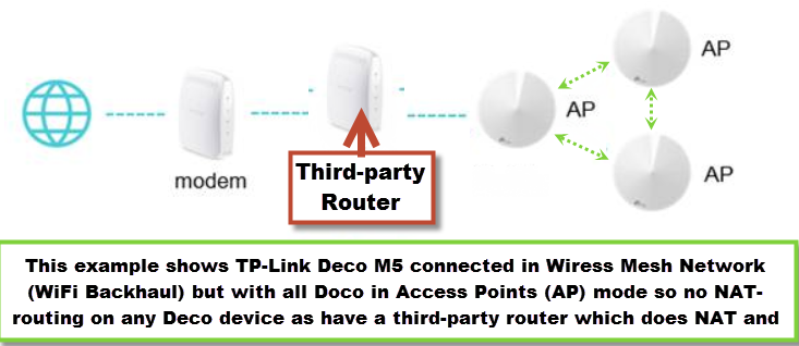 FEATURE REQUEST] Ability to use Wireless Backhaul in Access
