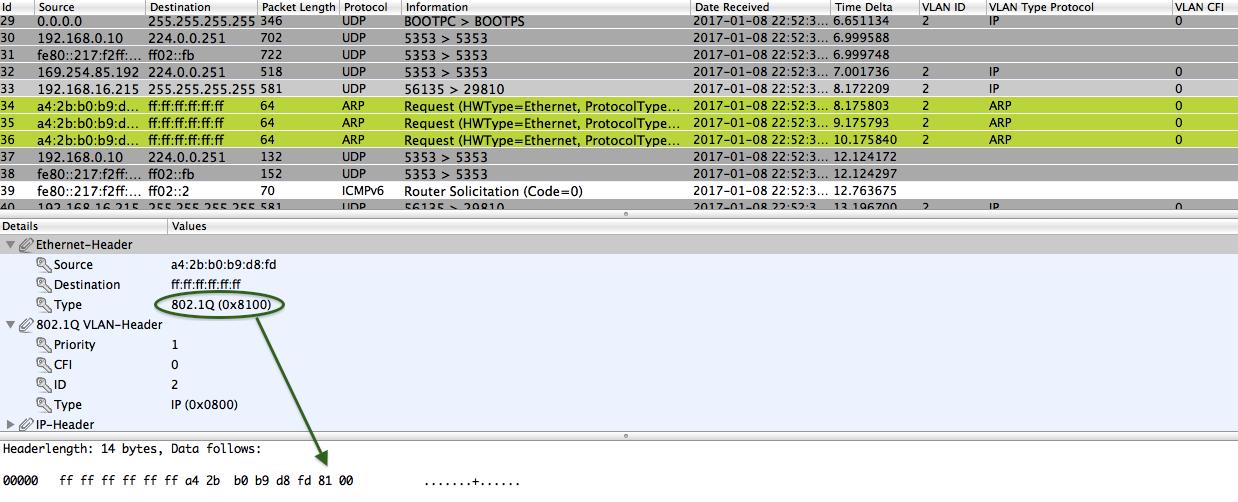 Status LEDs on active ports always flashing synchronously