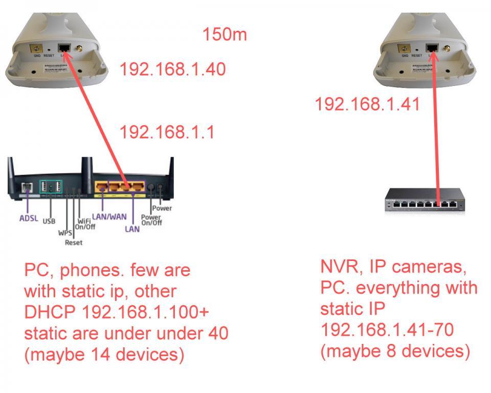 problem with TL-WA5210G - TP-Link SMB Community